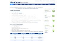 Promotions at Plus500